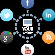 increase social media output