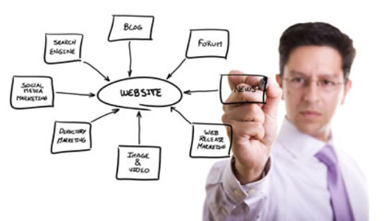 Exposure By Design Online marketing consultants
