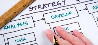 B2B B2B Marketing Marketing Consultant