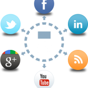 increase social media output