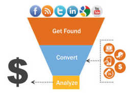 Inbound-Marketing-Content-Creation-Lead-Generation
